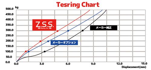 armGraph